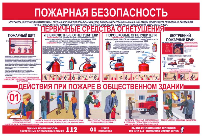 Изображение - Проверка пожарной безопасности fire_checkup6