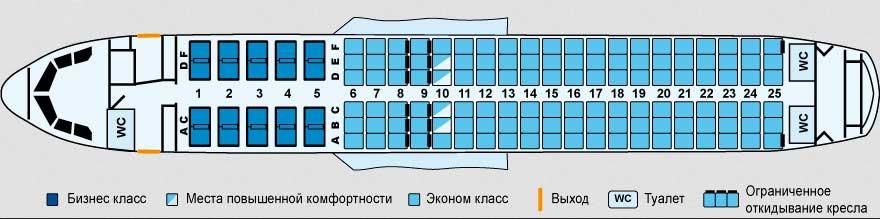 Схема расположения мест а320